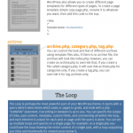 How The WordPress Theme Renders Pages - [INFOGRAPHIC]