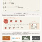 Marketer's Guide To Pinterest–[INFOGRAPHIC]