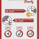 Best Pinning Times and Tips for Pinterest - [INFOGRAPHIC]